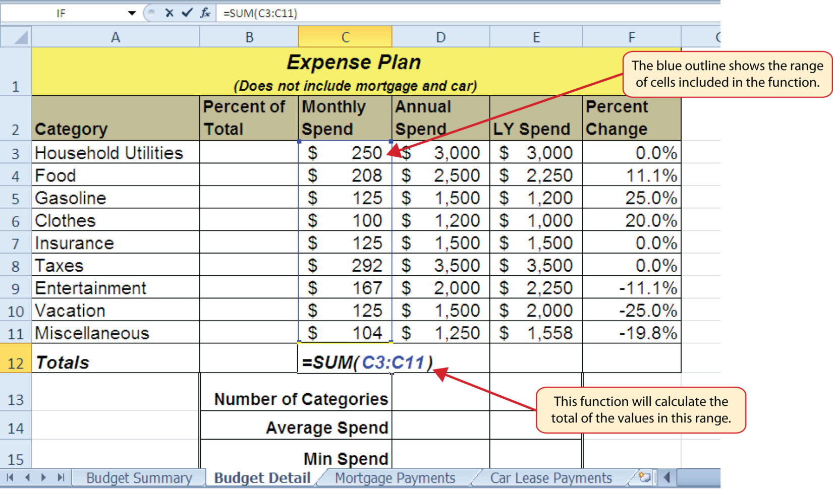Excel Spreadsheet Lessons Within Statistical Functions