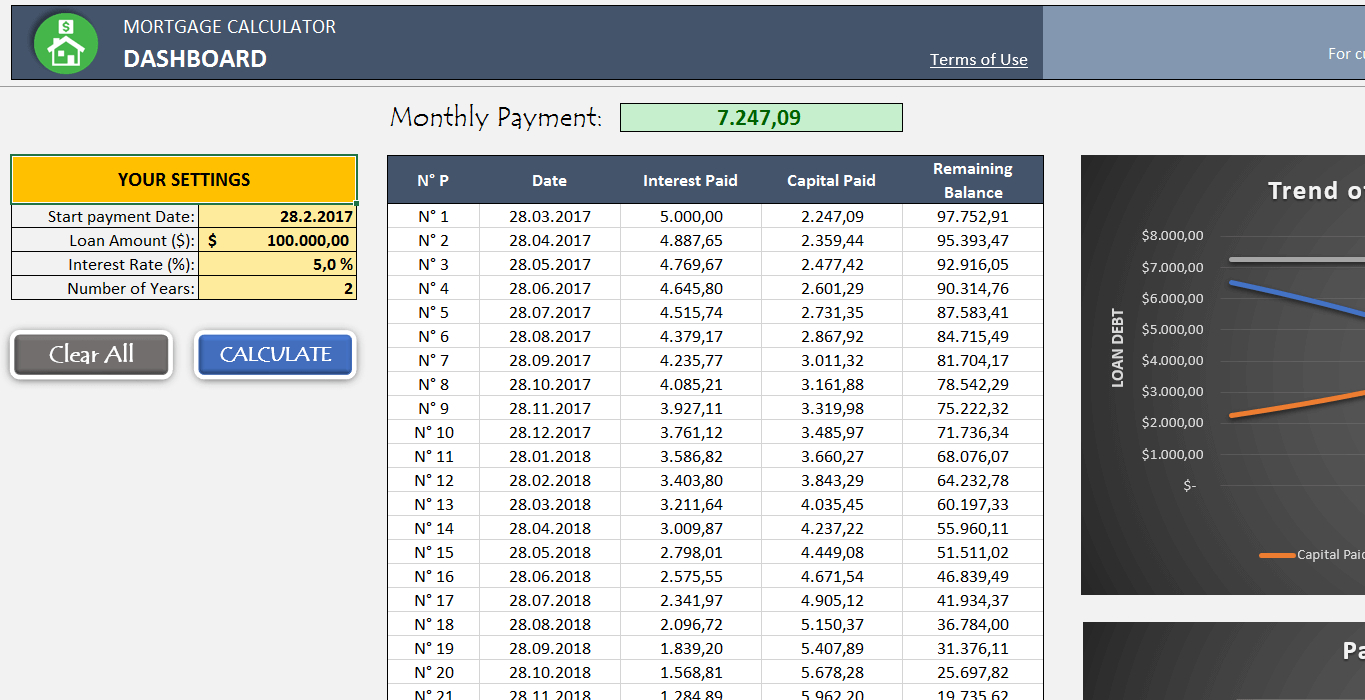 Excel Spreadsheet Mortgage Calculator Pertaining To Mortgage Loan Calculator In Excel  My Mortgage Home Loan