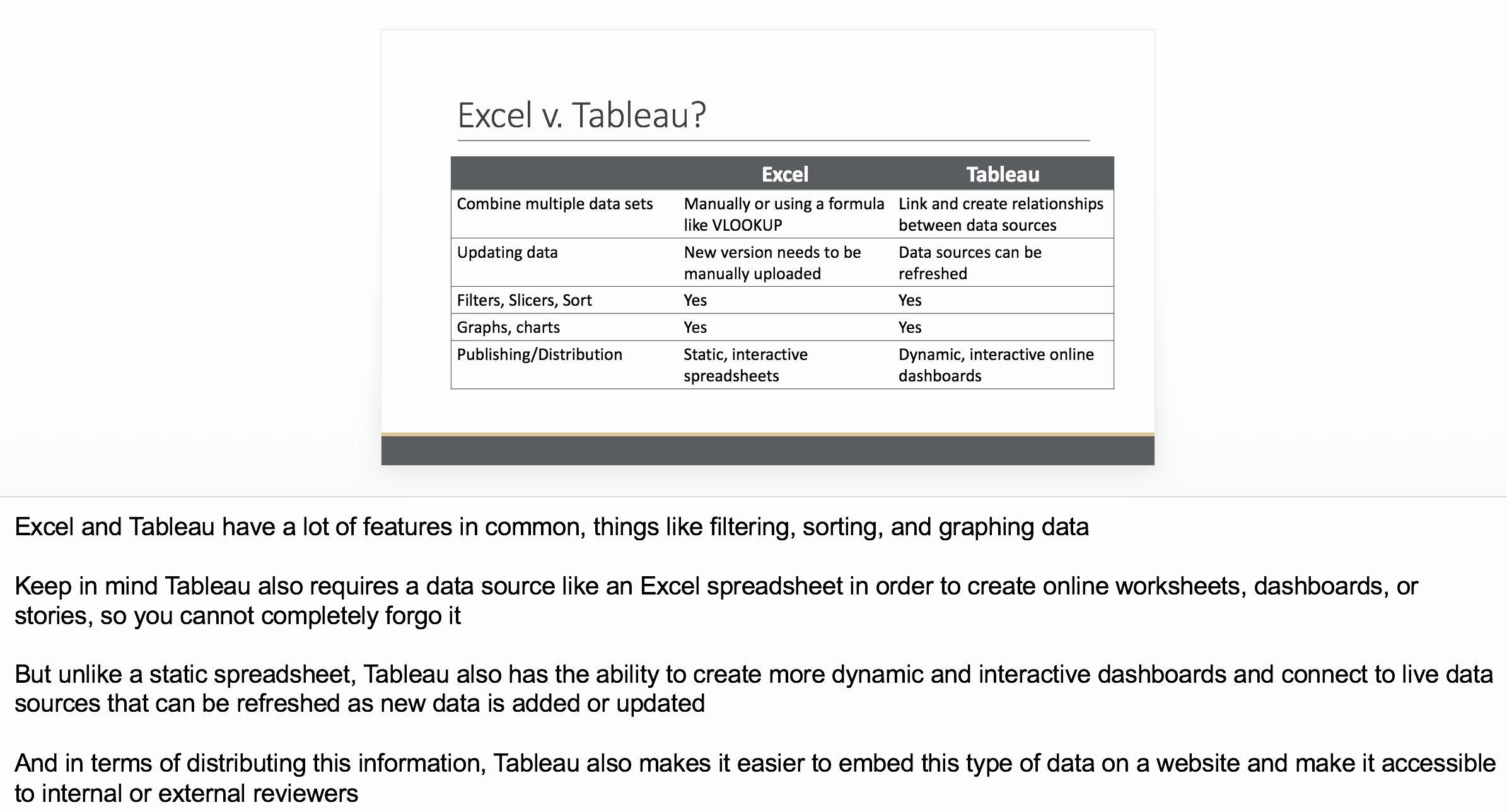Excel Spreadsheet On Website For Embed Interactive Excel Spreadsheet In Web Page With Plus Google