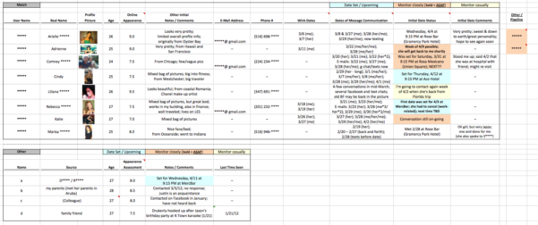 Excel Spreadsheet Online Throughout Template Post Excel Spreadsheet Online 2  Homebiz4U2Profit