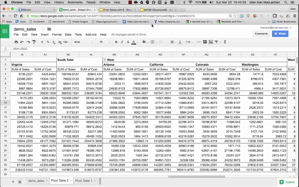 Excel Spreadsheet Pivot Table In Spreadsheet Pivot Table  Aljererlotgd
