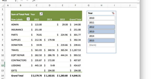 Excel Spreadsheet Pivot Table Pertaining To Excel 2016 For Mac Review: Spreadsheet App Can Do The Job—As Long As