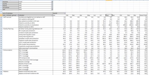 Excel Spreadsheet Practice Pivot Tables For Excel Spreadsheet Pivotble Examples From Another Workbook Create Excel Spreadsheet Practice Pivot Tables Google Spreadsheet
