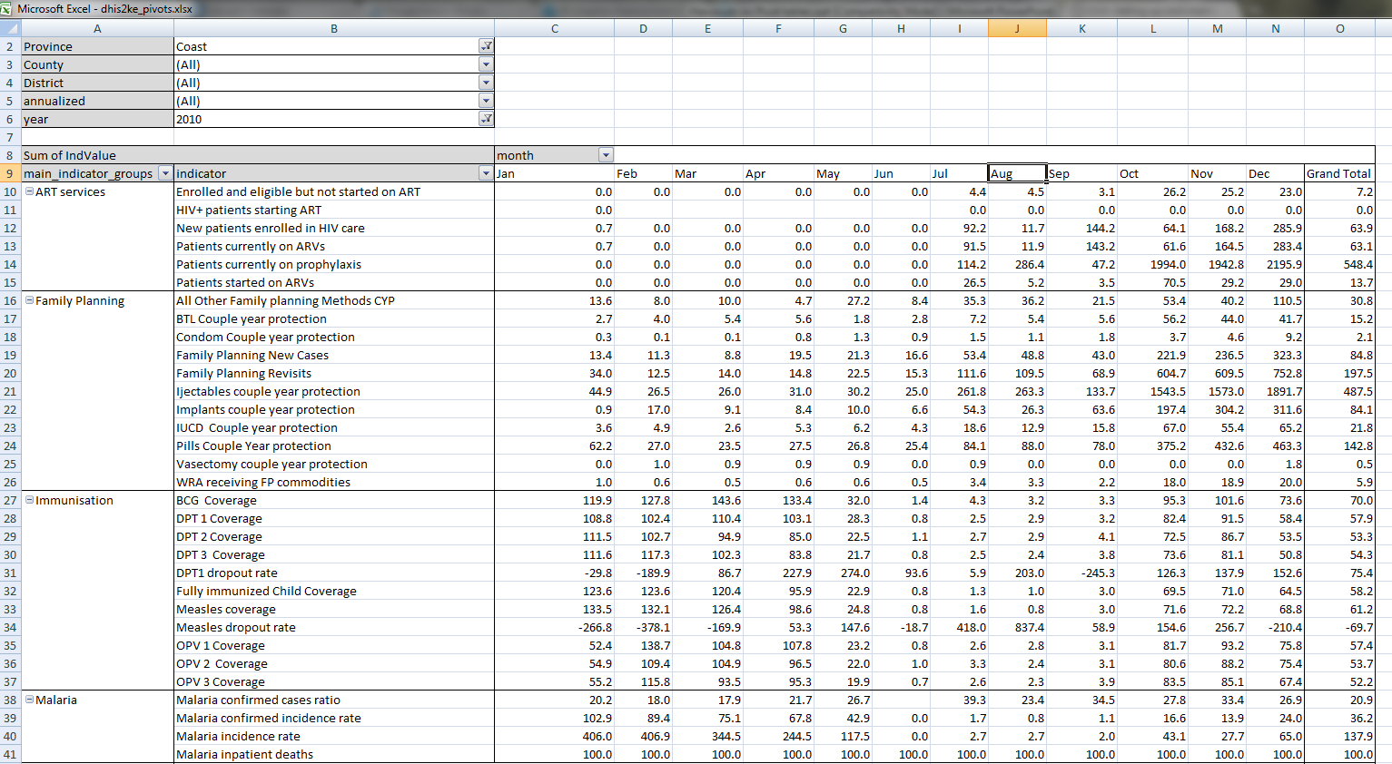 Excel Spreadsheet Practice Pivot Tables For Excel Spreadsheet Pivotble Examples From Another Workbook Create