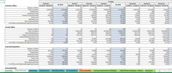 Excel Spreadsheet Practice Pivot Tables Pertaining To Excel Spreadsheet Pivotble Examples Maxresdefault How To Link
