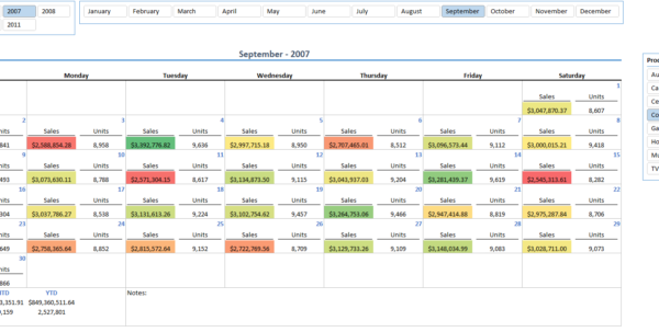 Excel Spreadsheet Practice Pivot Tables Regarding Calendar Reporting With Excel And Power Pivot  Analysis Services