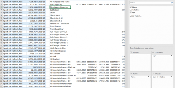 Excel Spreadsheet Practice Pivot Tables With How Do You Create Pivot Tables In Sql Server Queries?  Ptr
