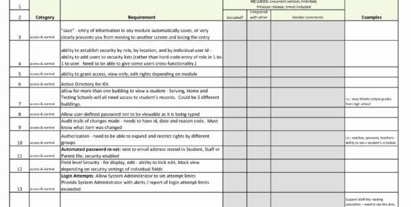 Excel Spreadsheet Problem Solving Inside 8D Problem Solving Template Excel – Spreadsheet Collections