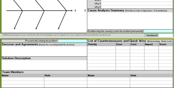 Excel Spreadsheet Problem Solving Inside A3 Problem Solving Template  Continuous Improvement Toolkit