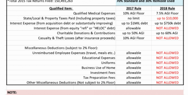 Excel Spreadsheet Questions Throughout Tax Preparation Worksheet 2018 Interview Questions Organizer