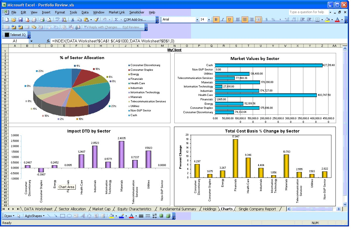 Excel Spreadsheet Report Templates Intended For Excel Reports Template  Kasare.annafora.co