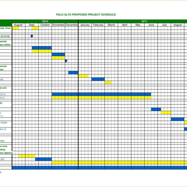 Excel Spreadsheet Schedule With Employee Schedule Excel Spreadsheet Free Weekly Templates For 18