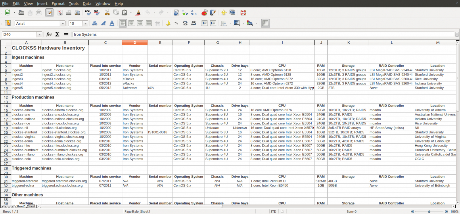 Excel Spreadsheet Server For Example Ofta Center Inventory Spreadsheet For Ebay  Pianotreasure