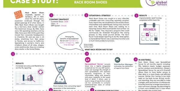 Excel Spreadsheet Server Regarding Rack Room Shoes Case Study  Global Software Inc