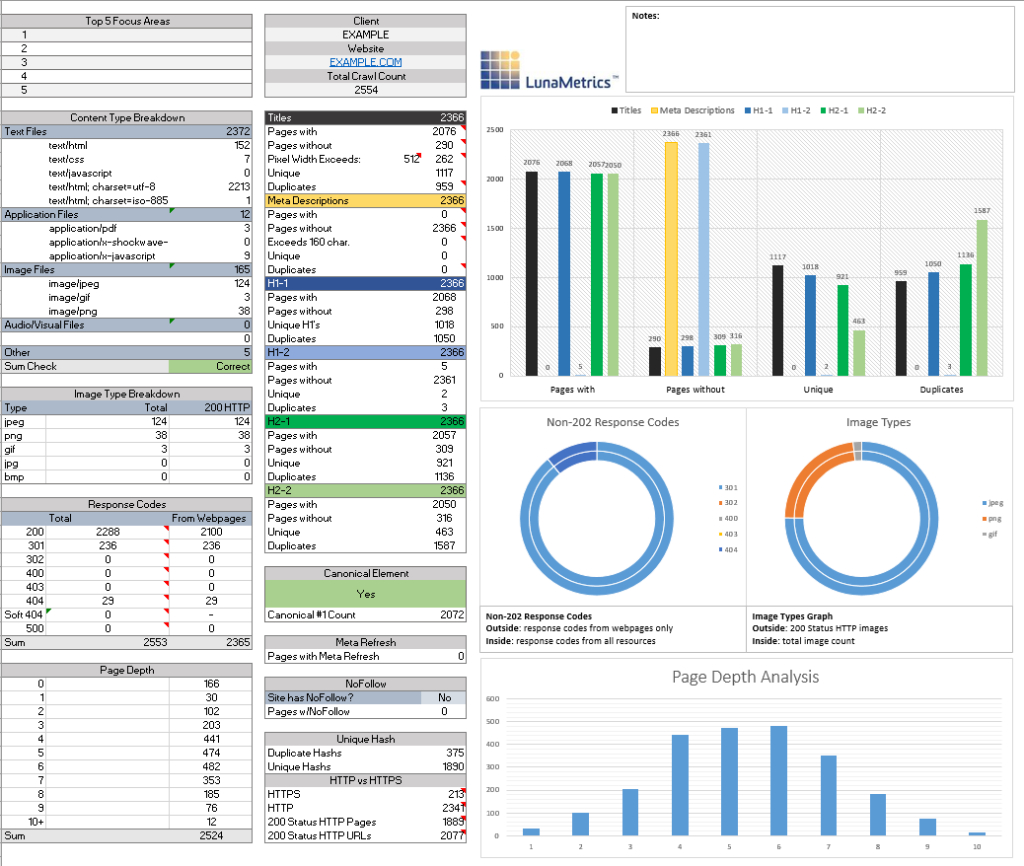 Excel Spreadsheet Services Within Free Excel Workbook For Analyzing Screaming Frog Data  Bounteous