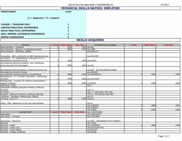 Excel Spreadsheet Stress Test In Test Plan Template Excel Sheet  Glendale Community Document Template