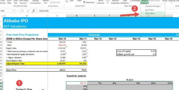 Excel Spreadsheet Stress Test Pertaining To Sensitivity Analysis In Excel  One  Two Variable Data Table