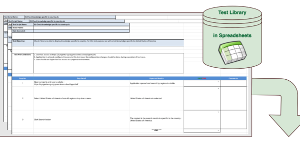 Excel Spreadsheet Test With Xray Test Management For Jira Tutorial: How To Import Manual Tests