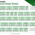 Excel Spreadsheet Tips Throughout Excel Cheat Sheet  Album On Imgur