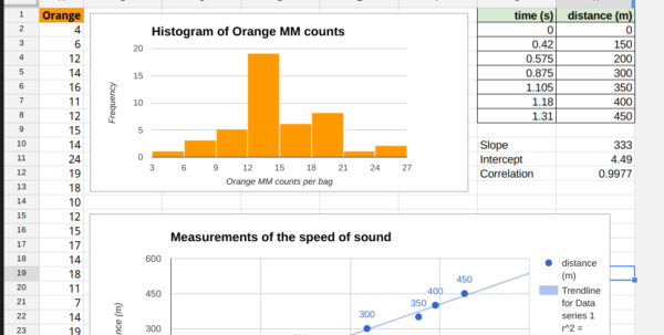 Excel Spreadsheet To Check Lottery Numbers With Introduction To Statistics Using Google Sheets
