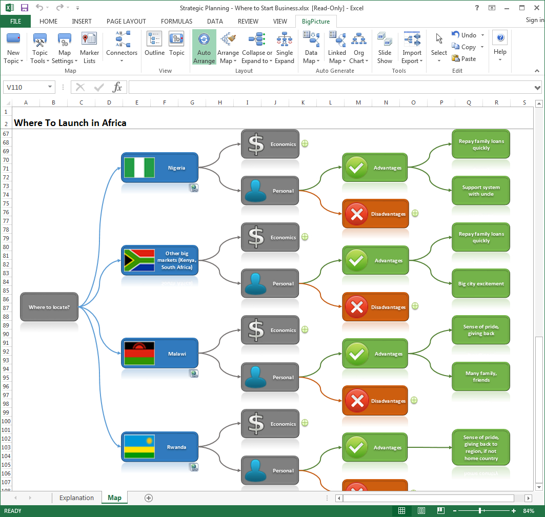 Excel Spreadsheet To Map For Bigpicture: Mind Mapping And Data Exploration For Microsoft Excel