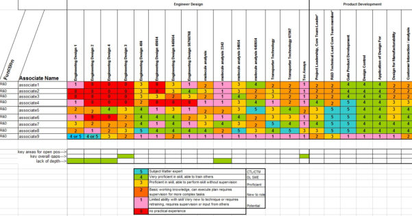 Excel Spreadsheet To Map For Heatmap Excel Spreadsheet Templates