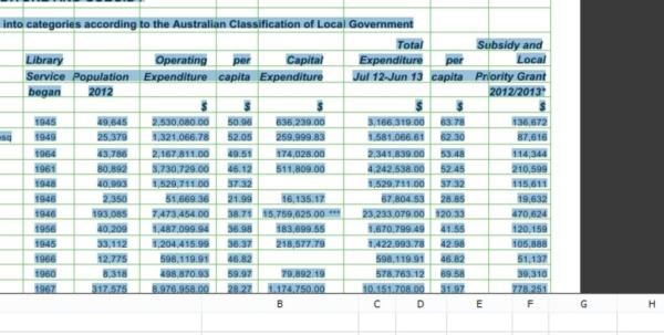 Excel Spreadsheet To Pdf Throughout Pdf To Excel Converter – Convert Your Pdf To Excel Free Regarding