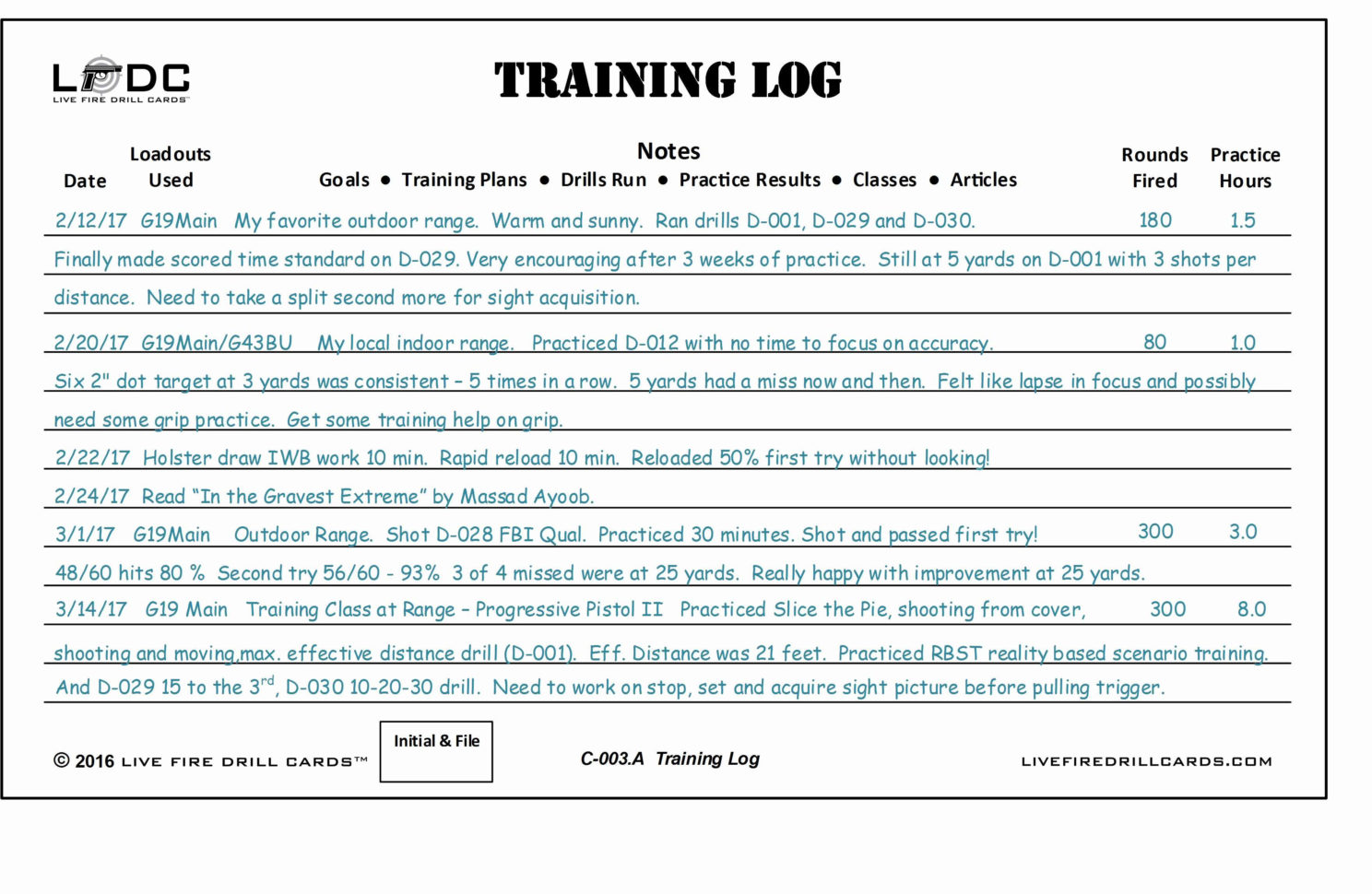 Excel Spreadsheet To Track Employee Training In Employee Training Log Template Excel  Readleaf