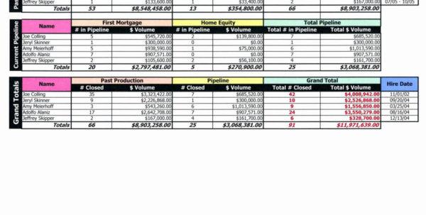 Excel Spreadsheet To Track Employee Training Regarding Excel Spreadsheet To Track Employee Training  Aljererlotgd