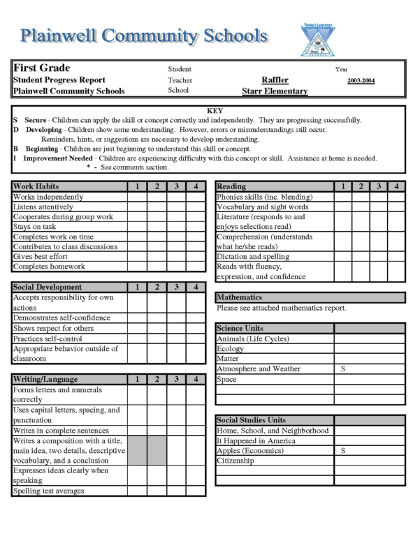 Excel Spreadsheet To Track Student Progress With Sample Of Excel Spreadsheet With Data And Report Card Template Excel