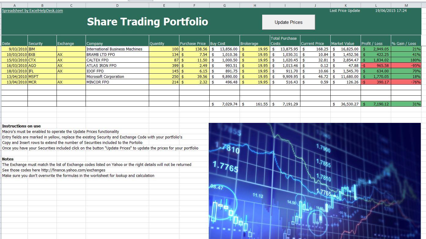 Excel Spreadsheet Tracking Stock Trades Inside Shareadeacking Sample2 Portfolio Spreadsheet Stock Free Investment