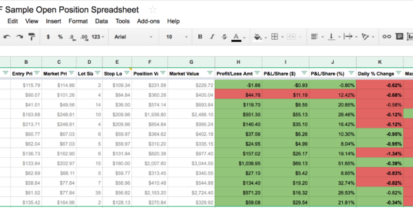 Excel Spreadsheet Tracking Stock Trades Regarding Learn How To Track Your Stock Trades With This Free Google Spreadsheet