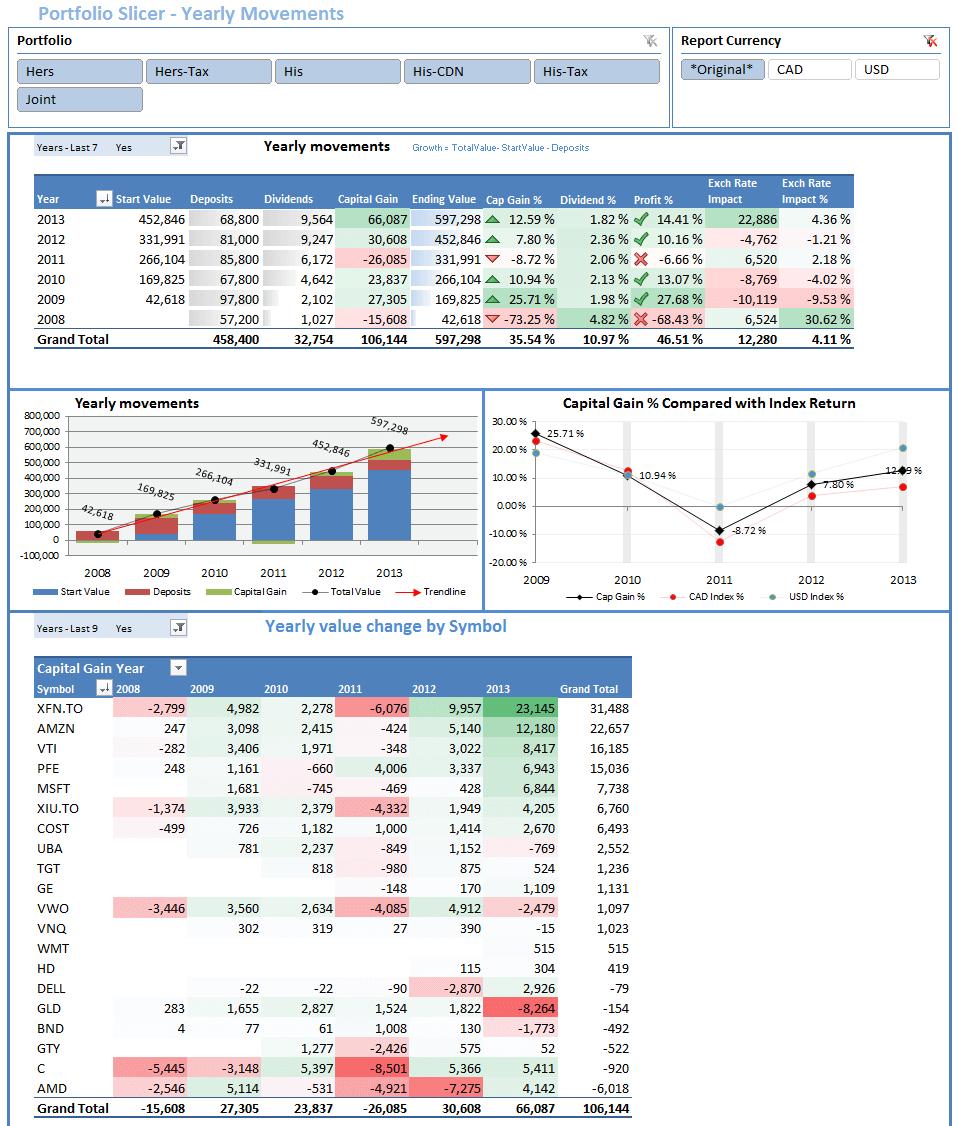 Excel Spreadsheet Tracking Stock Trades With Portfolio Slicer