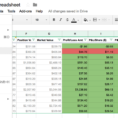 Excel Spreadsheet Tracking Stock Trades With Regard To Learn How To Track Your Stock Trades With This Free Google Spreadsheet