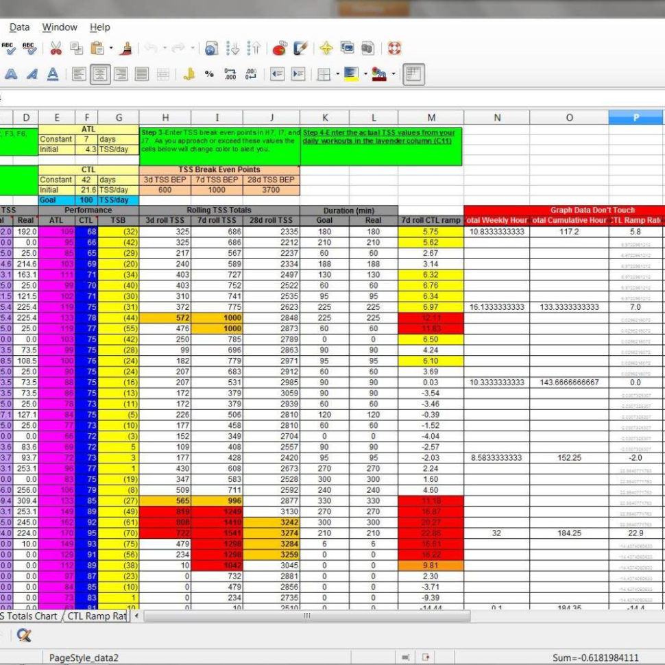 Excel Spreadsheet Tutorial 2010 With Microsoft Excel 2010 Tutorial And Excel Spreadsheet Class
