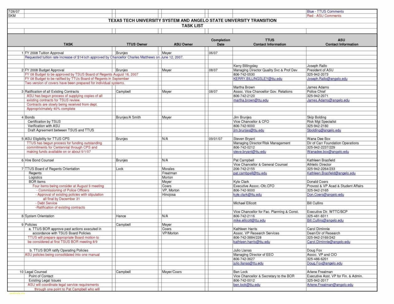 Excel Spreadsheet Tutorial Regarding Excel Spreadsheet Tutorial Pdf  Awal Mula