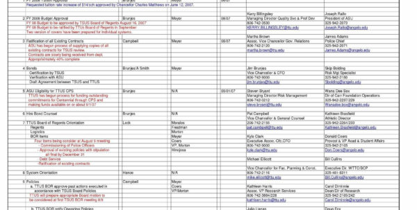 Excel Spreadsheet Tutorial Regarding Excel Spreadsheet Tutorial Pdf  Awal Mula Excel Spreadsheet Tutorial Google Spreadsheet