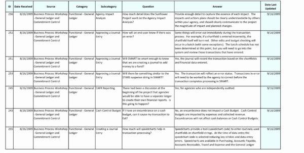 Excel Spreadsheet Workout Plan Pertaining To Excel Spreadsheet To Track Employee Training Lovely Free Employee