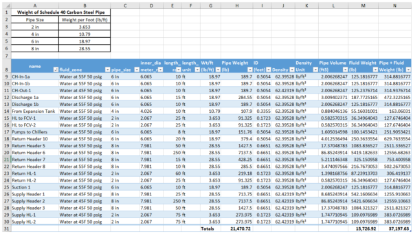 Excel Spreadsheets For Piping Calculations Pertaining To Versatility Of Pipeflo® Datalink  Engineered Software, Inc.