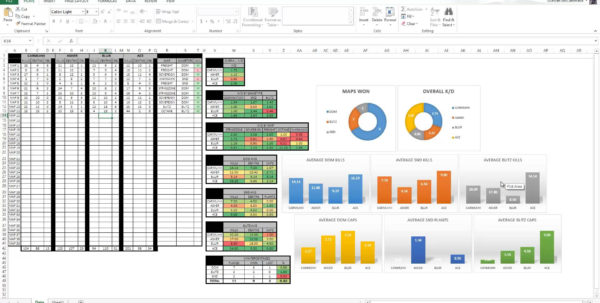 Excel Statistical Spreadsheet Templates Within Statistics Excel Templates  Resourcesaver
