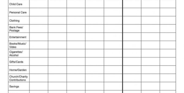 Excel Tax Spreadsheet Intended For Donation Spreadsheet For Taxes With Checklist Plus Mileage Google
