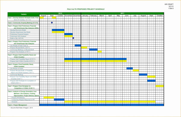 Excel Time Tracking Spreadsheet Intended For 009 Excel Pto Tracker Template Elegant Vacation And Sick Time