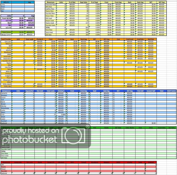 Excel Tracker Spreadsheet Regarding Crm/ilm Lead Tracking Reports Vs Excel Spreadsheet Tracking Reports