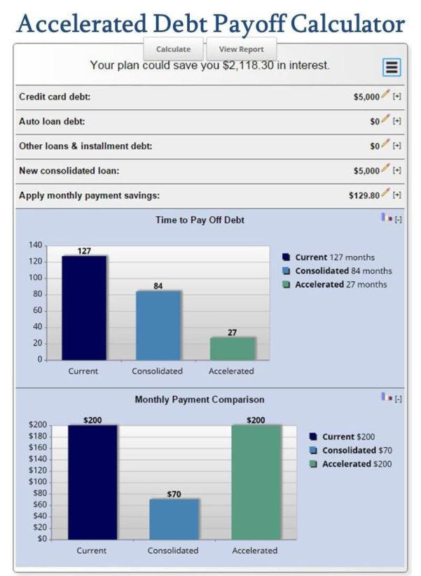 Excel Tracker Spreadsheet With Regard To Debt Reduction Excel Spreadsheet For Debt Tracker Spreadsheet Unique