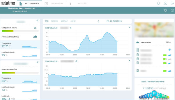 Excel Weather Data Spreadsheet In Export Netatmo Weather Station Data To Csv / Excel Michael Miklis