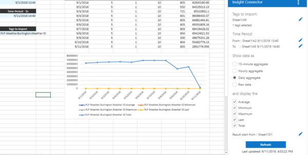 Excel Weather Data Spreadsheet Regarding Data Assistant For Aveva Insight Excel Weather Data Spreadsheet Printable Spreadsheet