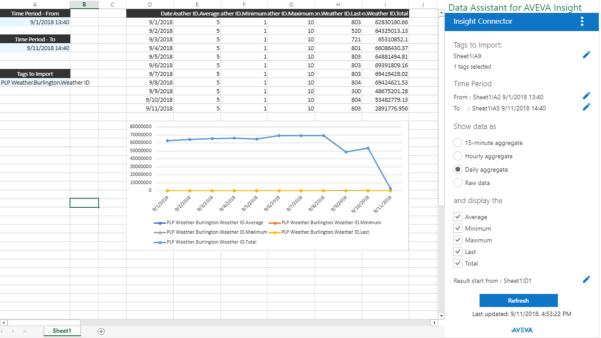 Excel Weather Data Spreadsheet Regarding Data Assistant For Aveva Insight