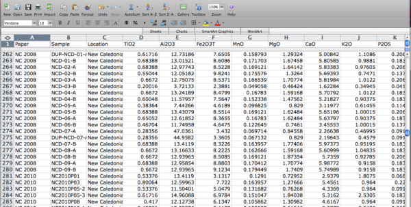 Excell Spreadsheet Inside Excel For Geochemistry  Runs With Rocks