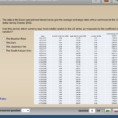 Exchange Rate Spreadsheet Regarding Solved: The Data In The Excel Spreadsheet Linked Below Giv