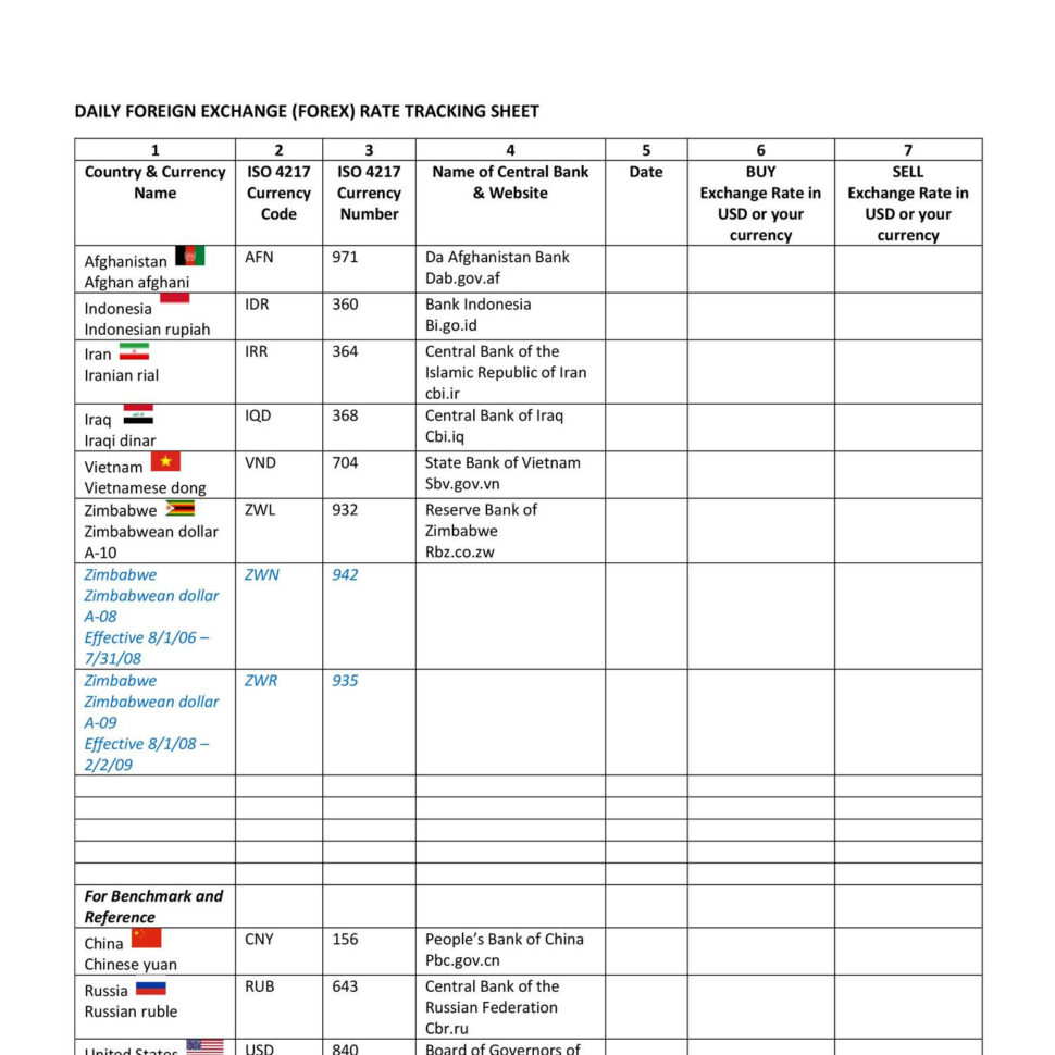 Exchange Rate Spreadsheet Throughout Blank Currency Spreadsheet.docx  Docdroid